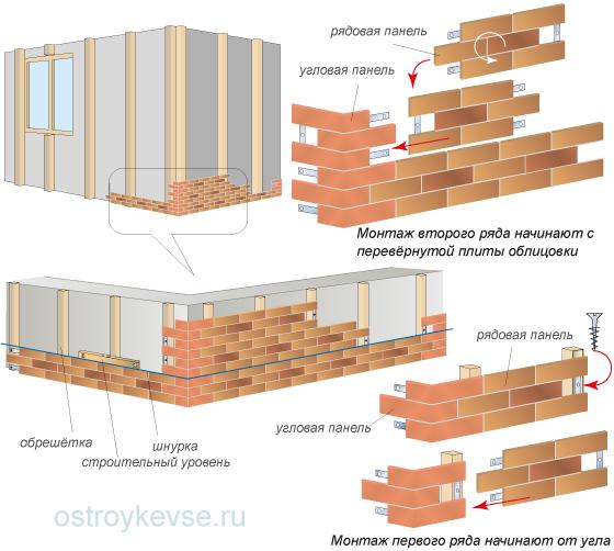 """"""",""""ostroykevse.ru"""