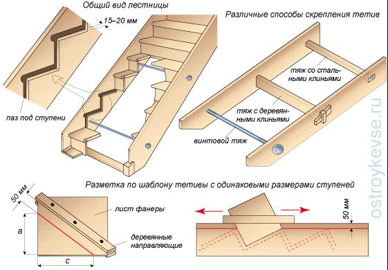 Мебель из массива в Ростове-на-Дону Сравнить цены, купить