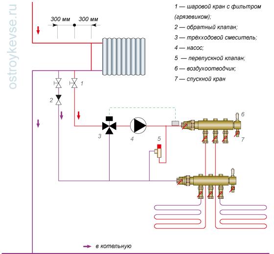 Схема подключения теплообменника к теплым полам Пластины теплообменника SWEP (Росвеп) GL-145S Махачкала