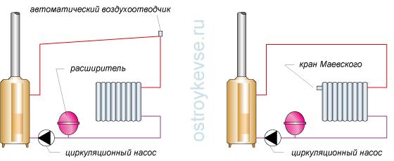 Принципиальные схемы систем отопления с насосной циркуляцией