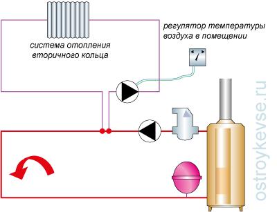 рис.48 Схема регулирования вторичного кольца включением (выключением) циркуляционного насоса