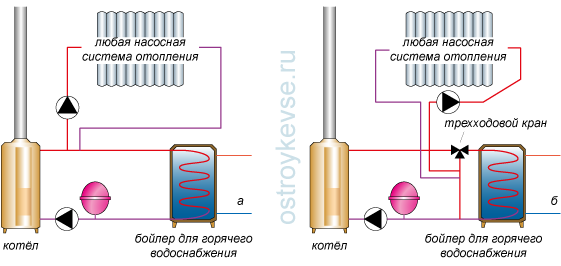 рис.49. Системы отопления с первично-вторичными кольцами для небольших зданий