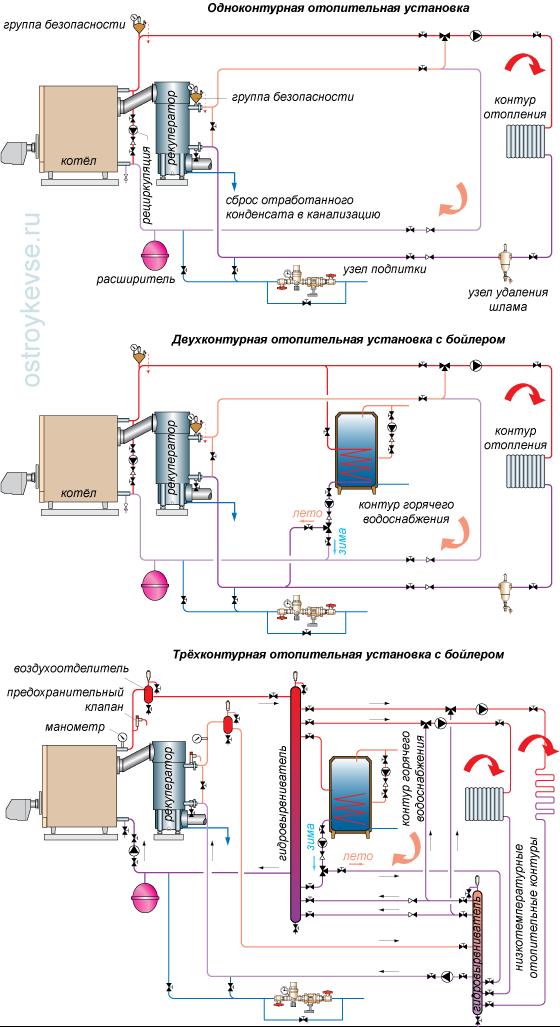 рис.79. Схемы отопления с конденсационными котлами