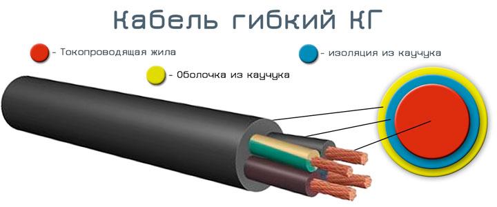 кабель КГ из каучука