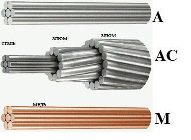 голые провода без изоляции А, АС, М